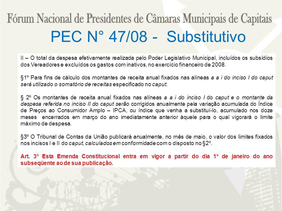 PEC N° 47/08 - Substitutivo II – O total da despesa efetivamente realizada pelo Poder Legislativo Municipal, incluídos os subsídios dos Vereadores e e