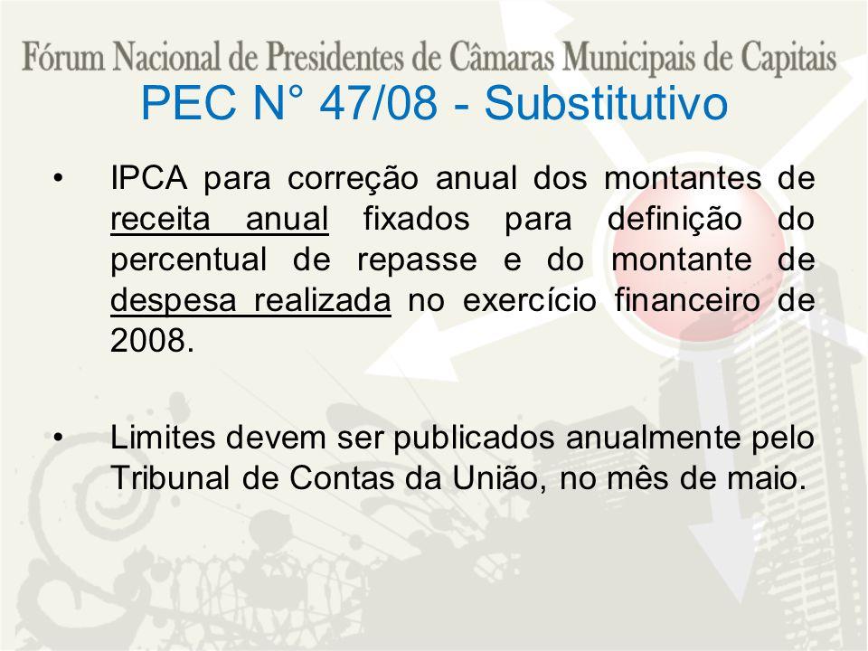 PEC N° 47/08 - Substitutivo IPCA para correção anual dos montantes de receita anual fixados para definição do percentual de repasse e do montante de d