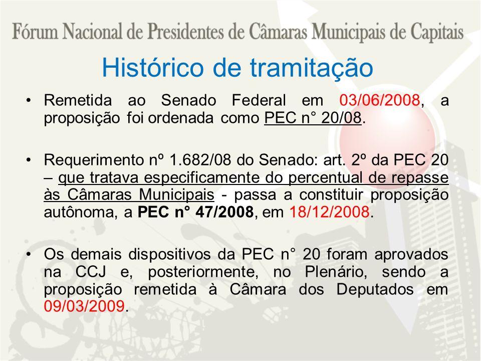 Histórico de tramitação Remetida ao Senado Federal em 03/06/2008, a proposição foi ordenada como PEC n° 20/08. Requerimento nº 1.682/08 do Senado: art