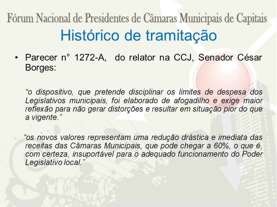 Histórico de tramitação Parecer n° 1272-A, do relator na CCJ, Senador César Borges: o dispositivo, que pretende disciplinar os limites de despesa dos