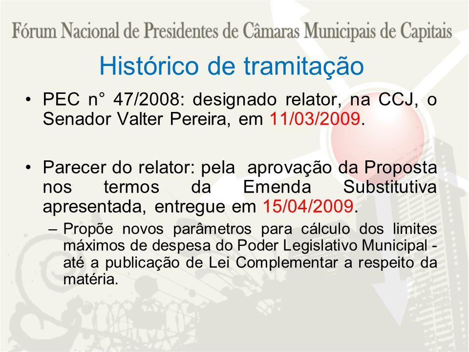 Histórico de tramitação PEC n° 47/2008: designado relator, na CCJ, o Senador Valter Pereira, em 11/03/2009. Parecer do relator: pela aprovação da Prop
