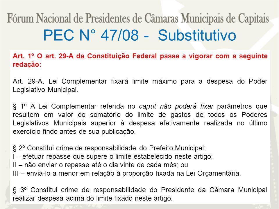 Art. 1º O art. 29-A da Constituição Federal passa a vigorar com a seguinte redação: Art. 29-A. Lei Complementar fixará limite máximo para a despesa do