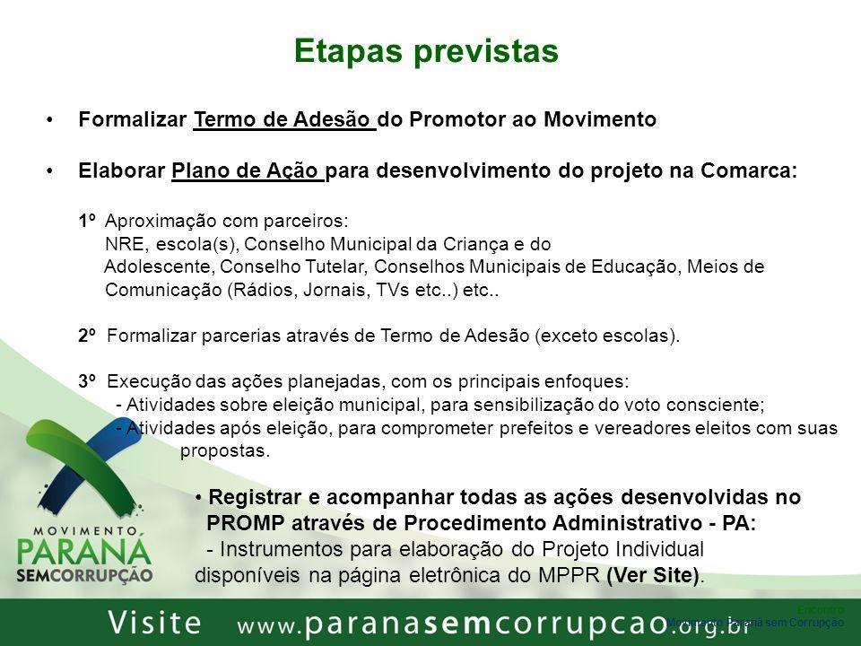 Etapas previstas Formalizar Termo de Adesão do Promotor ao Movimento Elaborar Plano de Ação para desenvolvimento do projeto na Comarca: 1º Aproximação