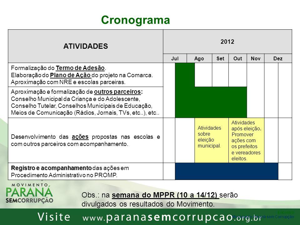 Cronograma ATIVIDADES 2012 JulAgoSetOutNovDez Formalização do Termo de Adesão. Elaboração do Plano de Ação do projeto na Comarca. Aproximação com NRE