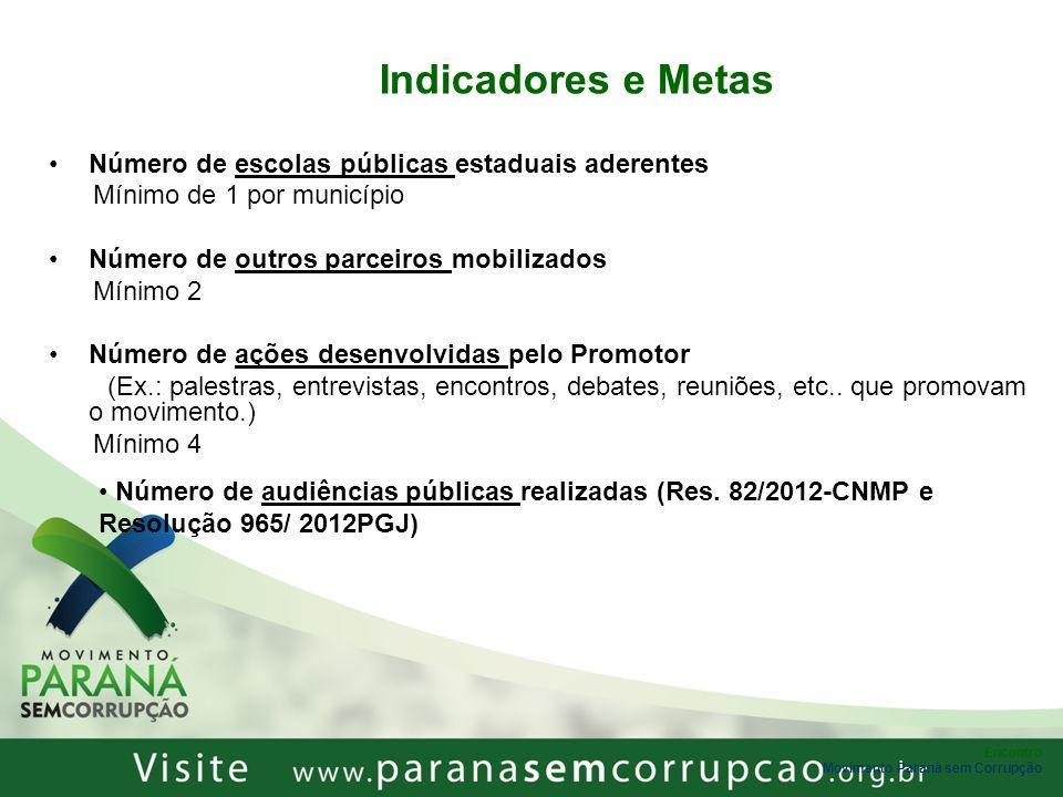 Encontro Movimento Paraná sem Corrupção Indicadores e Metas Número de escolas públicas estaduais aderentes Mínimo de 1 por município Número de outros