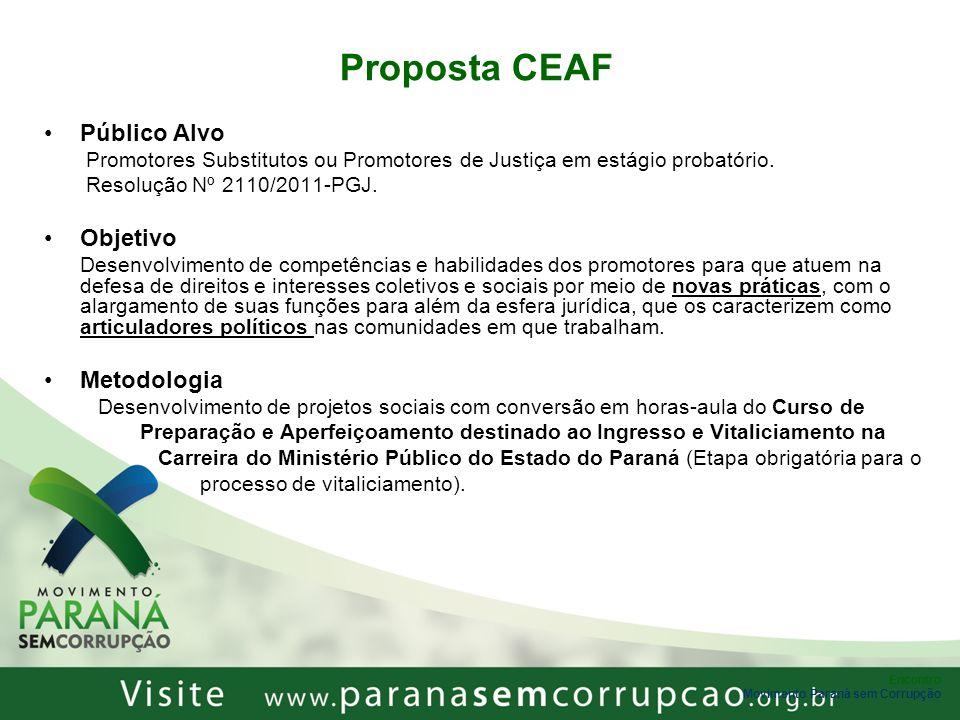 Encontro Movimento Paraná sem Corrupção Proposta CEAF Público Alvo Promotores Substitutos ou Promotores de Justiça em estágio probatório. Resolução Nº
