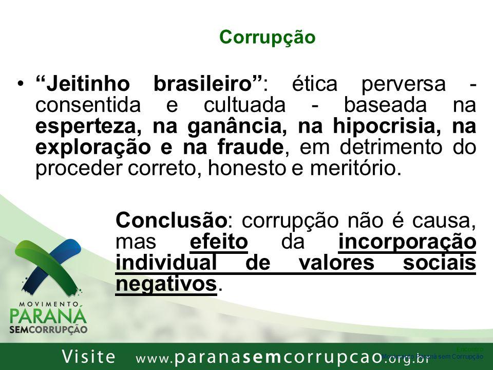 Encontro Movimento Paraná sem Corrupção Corrupção Jeitinho brasileiro: ética perversa - consentida e cultuada - baseada na esperteza, na ganância, na