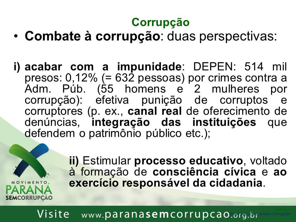 Encontro Movimento Paraná sem Corrupção Corrupção Combate à corrupção: duas perspectivas: i)acabar com a impunidade: DEPEN: 514 mil presos: 0,12% (= 6