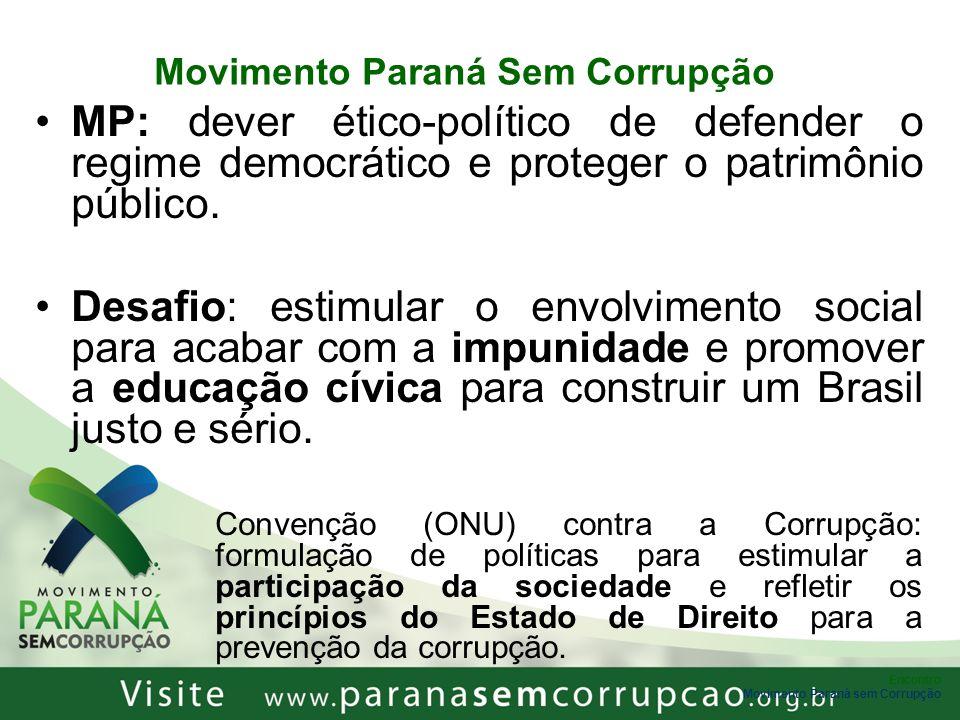 Encontro Movimento Paraná sem Corrupção Movimento Paraná Sem Corrupção MP: dever ético-político de defender o regime democrático e proteger o patrimôn