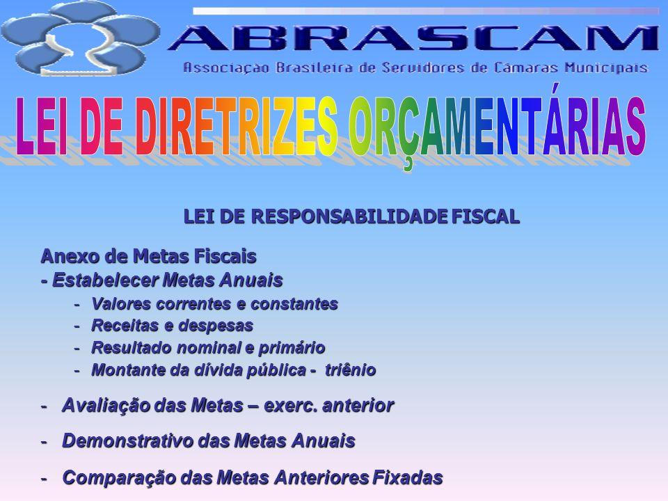 LEI DE RESPONSABILIDADE FISCAL Anexo de Metas Fiscais - Estabelecer Metas Anuais -Valores correntes e constantes -Receitas e despesas -Resultado nomin