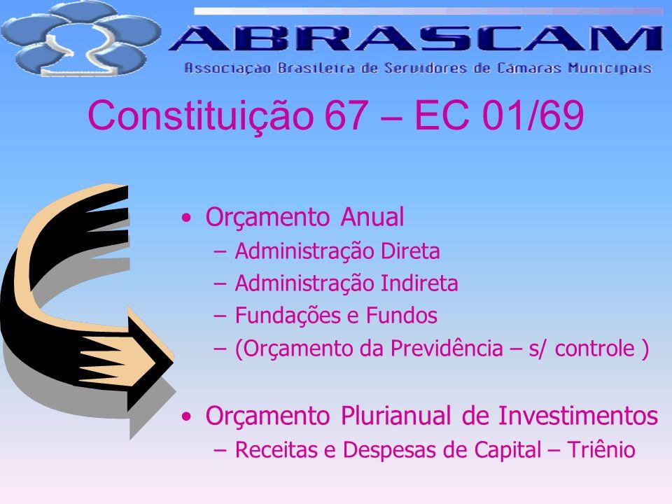 Constituição 67 – EC 01/69 Orçamento Anual –Administração Direta –Administração Indireta –Fundações e Fundos –(Orçamento da Previdência – s/ controle