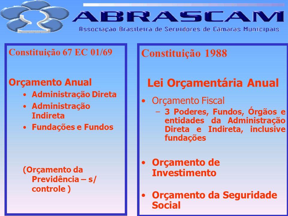 Constituição 67 EC 01/69 Orçamento Anual Administração Direta Administração Indireta Fundações e Fundos (Orçamento da Previdência – s/ controle ) Cons