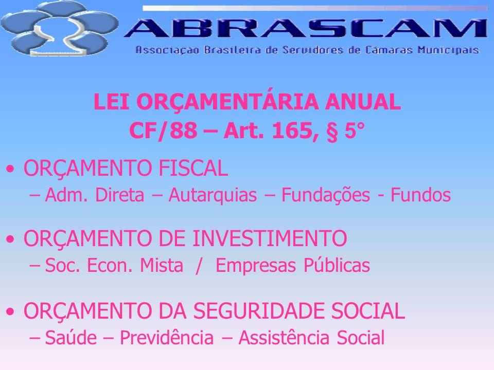 LEI ORÇAMENTÁRIA ANUAL CF/88 – Art. 165, § 5° ORÇAMENTO FISCAL –Adm. Direta – Autarquias – Fundações - Fundos ORÇAMENTO DE INVESTIMENTO –Soc. Econ. Mi