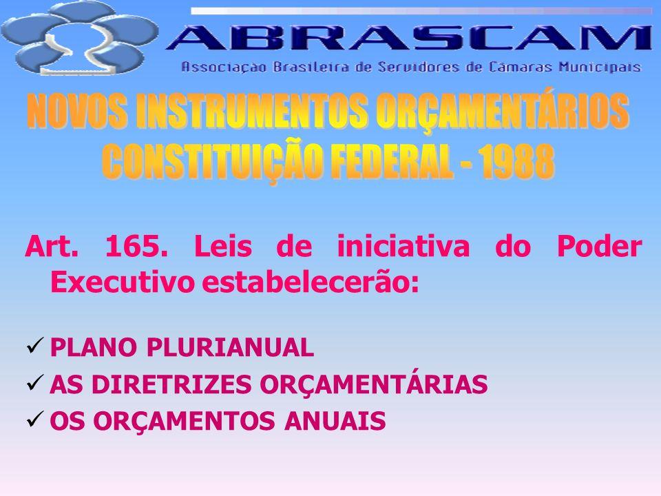 Art. 165. Leis de iniciativa do Poder Executivo estabelecerão: PLANO PLURIANUAL AS DIRETRIZES ORÇAMENTÁRIAS OS ORÇAMENTOS ANUAIS