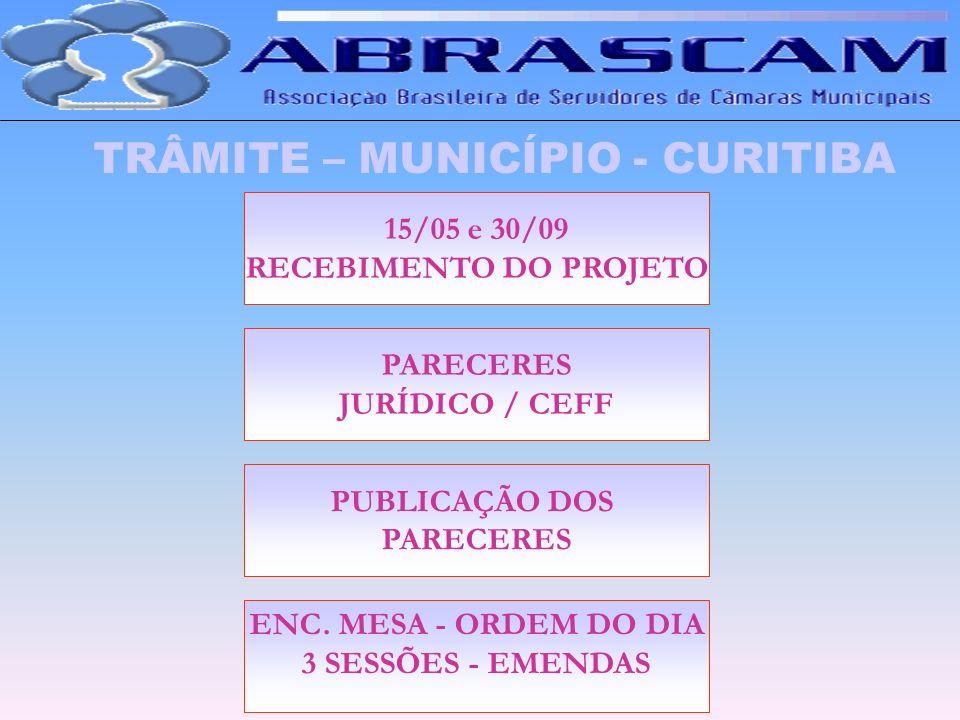 TRÂMITE – MUNICÍPIO - CURITIBA 15/05 e 30/09 RECEBIMENTO DO PROJETO PARECERES JURÍDICO / CEFF PUBLICAÇÃO DOS PARECERES ENC. MESA - ORDEM DO DIA 3 SESS