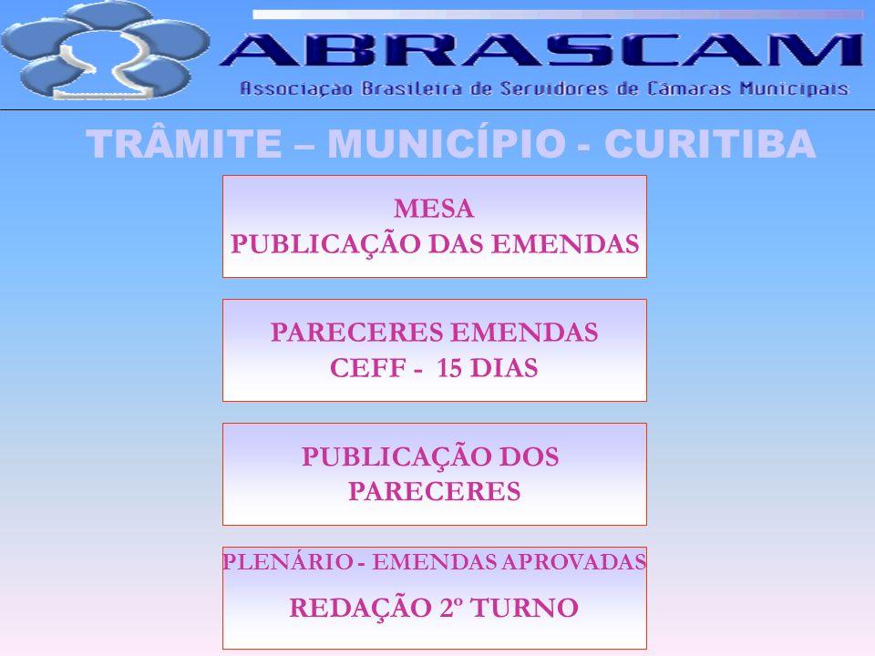 TRÂMITE – MUNICÍPIO - CURITIBA MESA PUBLICAÇÃO DAS EMENDAS PARECERES EMENDAS CEFF - 15 DIAS PUBLICAÇÃO DOS PARECERES PLENÁRIO - EMENDAS APROVADAS REDA