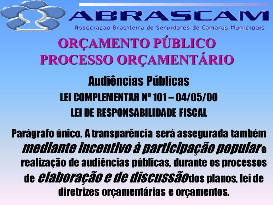 ORÇAMENTO PÚBLICO PROCESSO ORÇAMENTÁRIO Audiências Públicas LEI COMPLEMENTAR Nº 101 – 04/05/00 LEI DE RESPONSABILIDADE FISCAL Parágrafo único. A trans