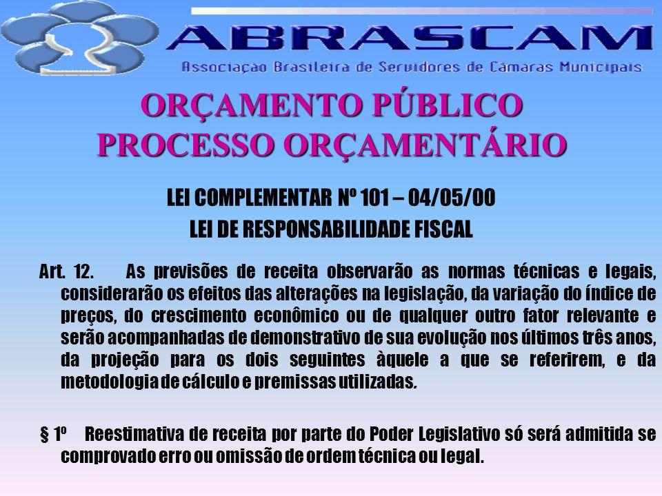 ORÇAMENTO PÚBLICO PROCESSO ORÇAMENTÁRIO LEI COMPLEMENTAR Nº 101 – 04/05/00 LEI DE RESPONSABILIDADE FISCAL Art. 12. As previsões de receita observarão