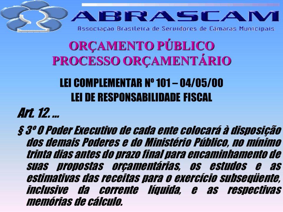 ORÇAMENTO PÚBLICO PROCESSO ORÇAMENTÁRIO LEI COMPLEMENTAR Nº 101 – 04/05/00 LEI DE RESPONSABILIDADE FISCAL Art. 12.... § 3º O Poder Executivo de cada e
