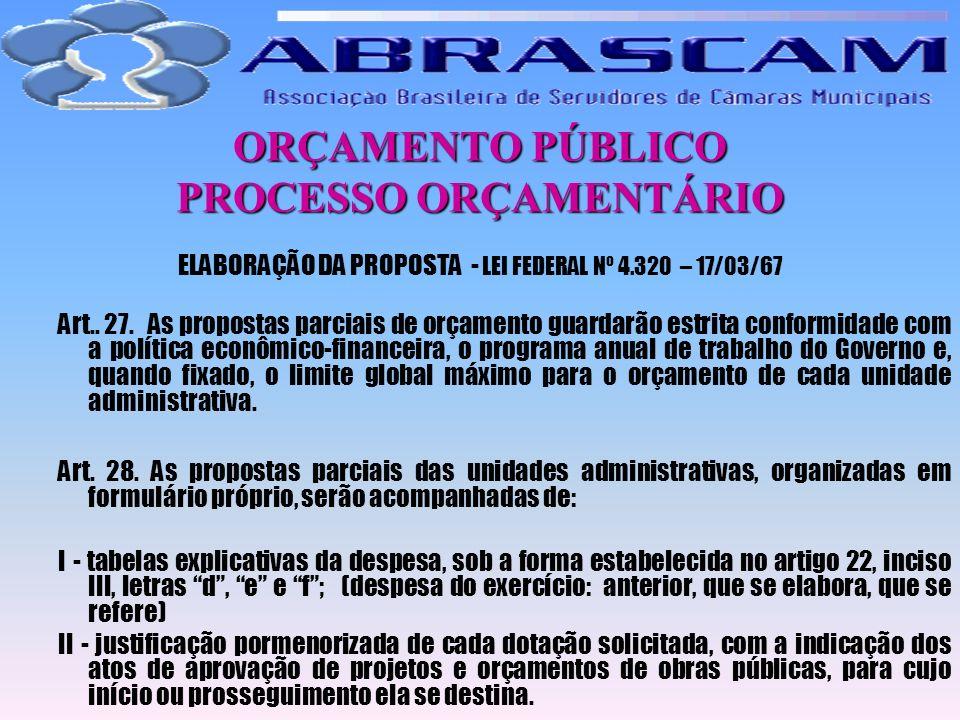 ORÇAMENTO PÚBLICO PROCESSO ORÇAMENTÁRIO ELABORAÇÃO DA PROPOSTA - LEI FEDERAL Nº 4.320 – 17/03/67 Art.. 27. As propostas parciais de orçamento guardarã