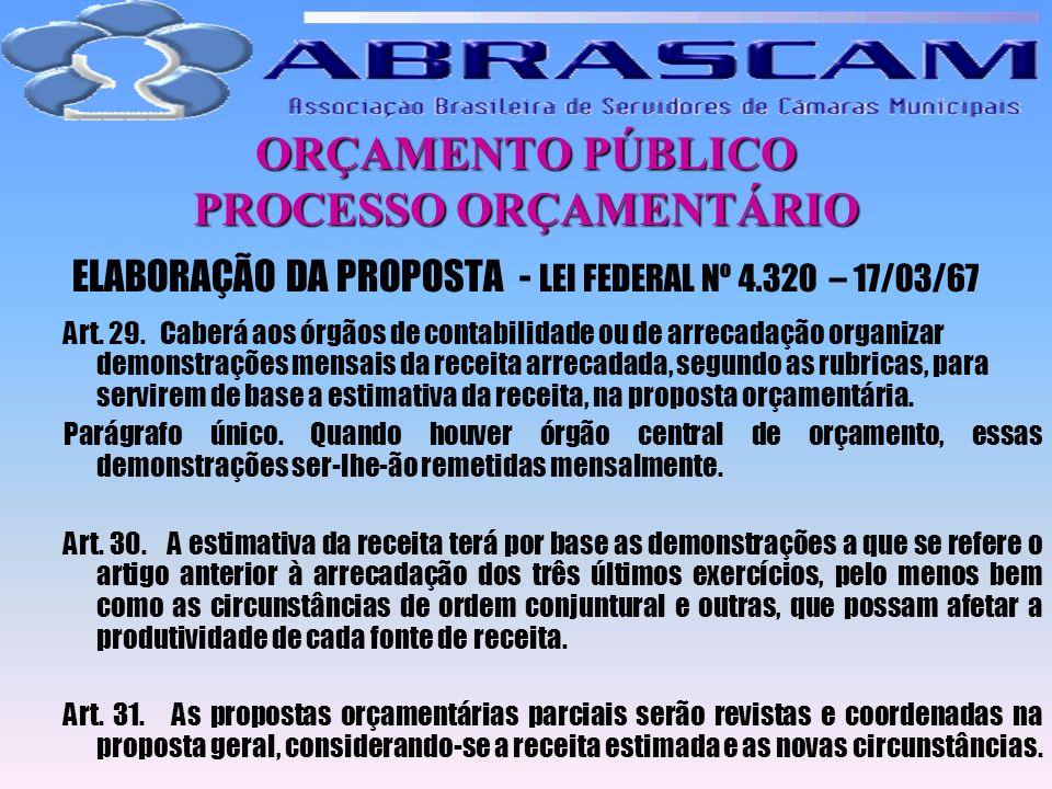 ORÇAMENTO PÚBLICO PROCESSO ORÇAMENTÁRIO ELABORAÇÃO DA PROPOSTA - LEI FEDERAL Nº 4.320 – 17/03/67 Art. 29. Caberá aos órgãos de contabilidade ou de arr