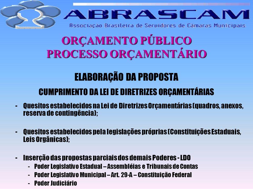 ORÇAMENTO PÚBLICO PROCESSO ORÇAMENTÁRIO ELABORAÇÃO DA PROPOSTA CUMPRIMENTO DA LEI DE DIRETRIZES ORÇAMENTÁRIAS -Quesitos estabelecidos na Lei de Diretr