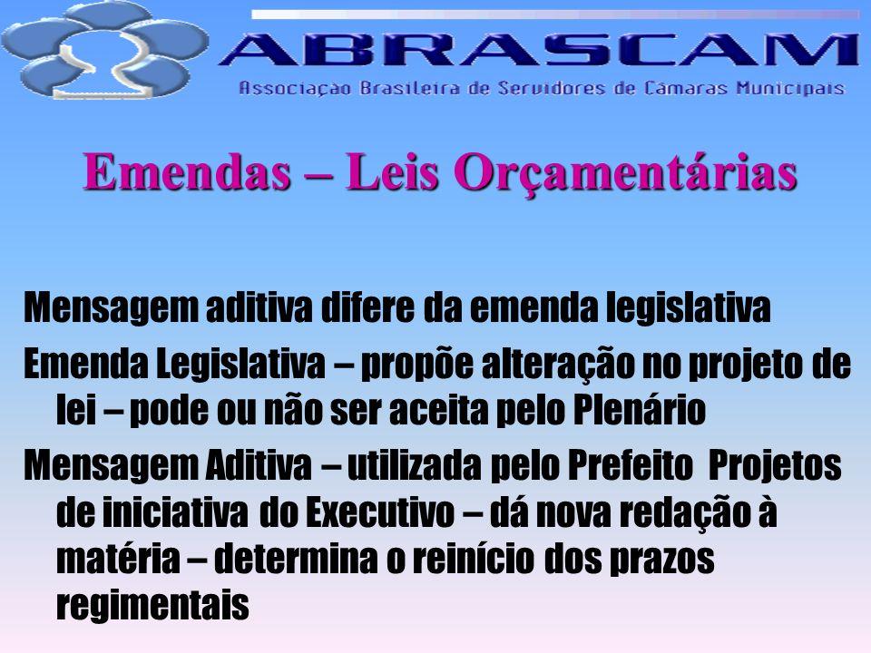 Emendas – Leis Orçamentárias Mensagem aditiva difere da emenda legislativa Emenda Legislativa – propõe alteração no projeto de lei – pode ou não ser a