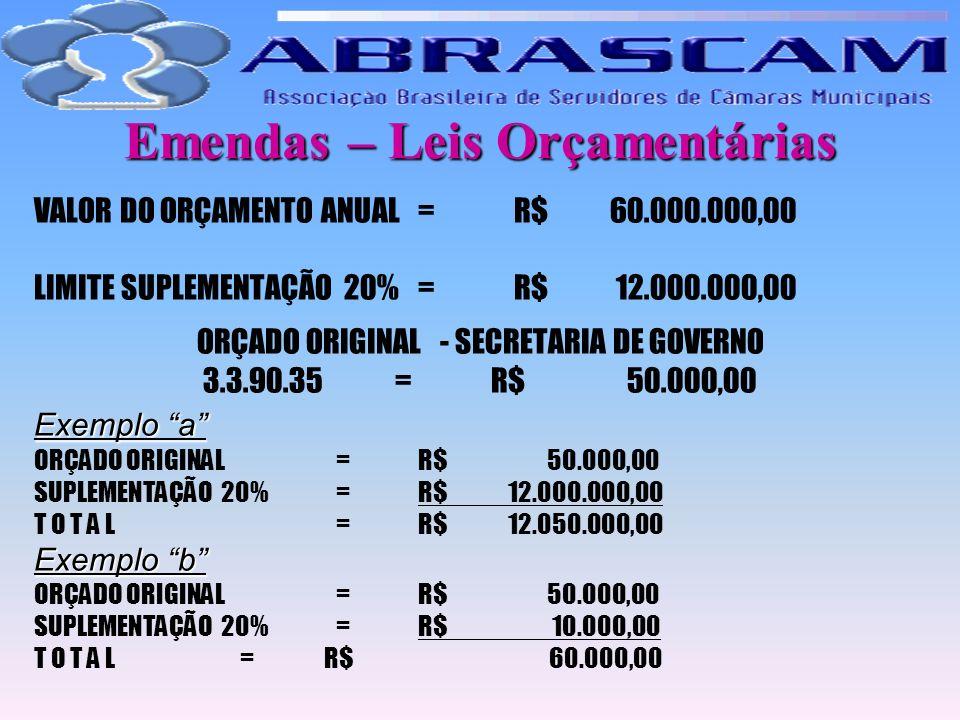 Emendas – Leis Orçamentárias VALOR DO ORÇAMENTO ANUAL=R$60.000.000,00 LIMITE SUPLEMENTAÇÃO 20%=R$ 12.000.000,00 ORÇADO ORIGINAL - SECRETARIA DE GOVERN