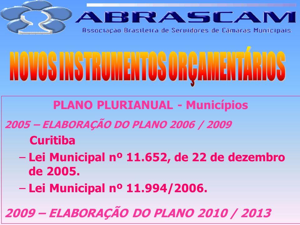 PLANO PLURIANUAL - Municípios 2005 – ELABORAÇÃO DO PLANO 2006 / 2009 Curitiba –Lei Municipal nº 11.652, de 22 de dezembro de 2005. –Lei Municipal nº 1