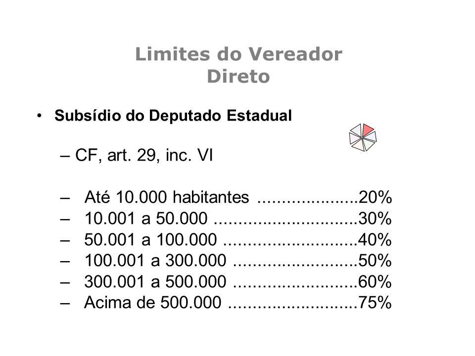 Subsídio do Deputado Estadual –CF, art. 29, inc. VI – Até 10.000 habitantes.....................20% –10.001 a 50.000..............................30%
