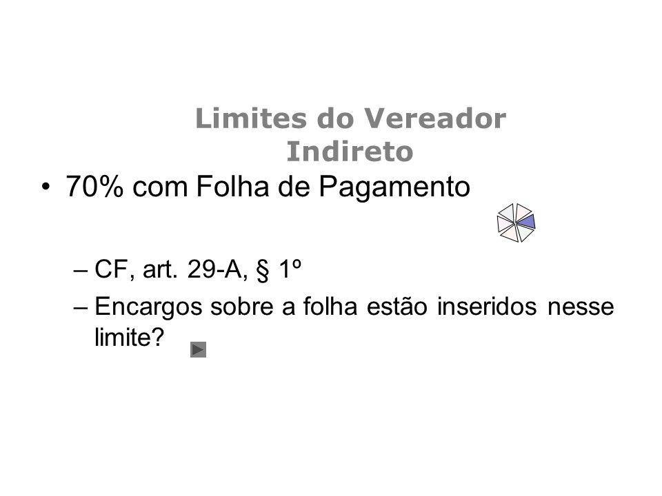 Limites do Vereador Indireto 70% com Folha de Pagamento –CF, art. 29-A, § 1º –Encargos sobre a folha estão inseridos nesse limite?
