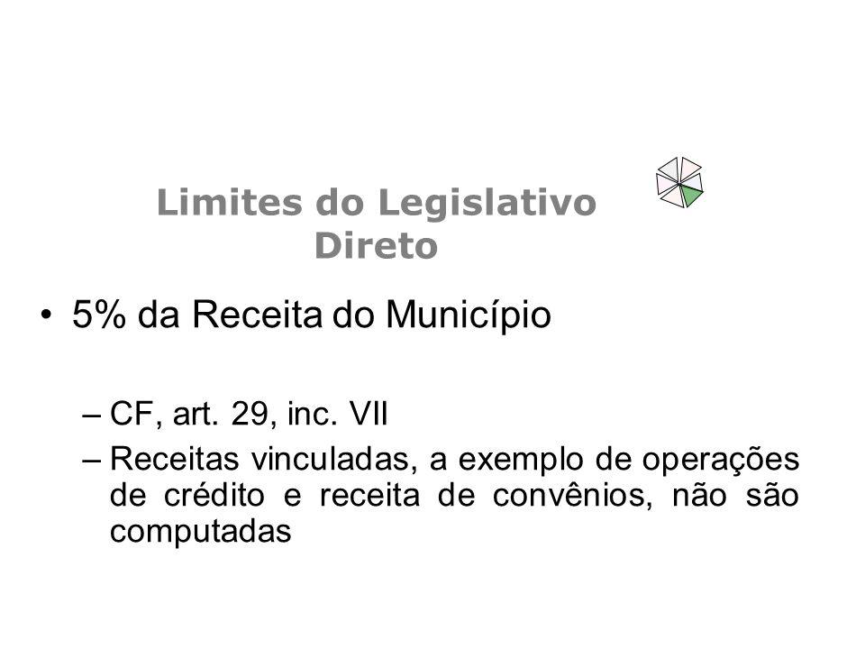 5% da Receita do Município –CF, art. 29, inc. VII –Receitas vinculadas, a exemplo de operações de crédito e receita de convênios, não são computadas L