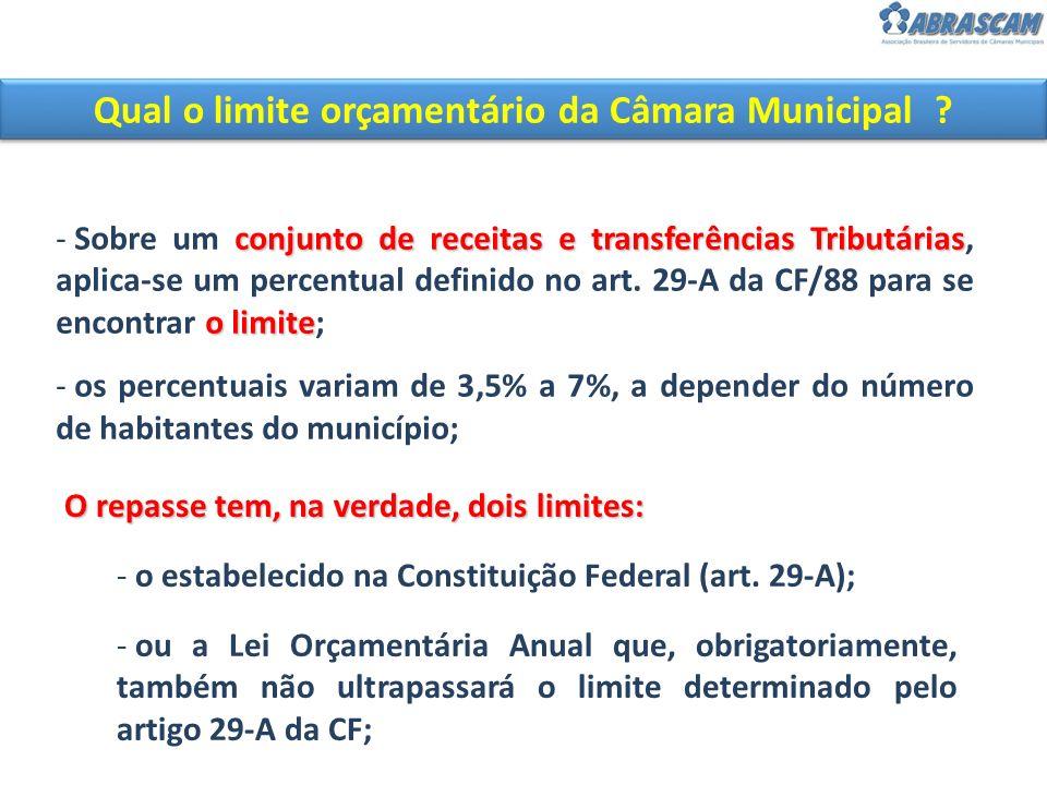 Qual o limite orçamentário da Câmara Municipal ? conjunto de receitas e transferências Tributárias o limite - Sobre um conjunto de receitas e transfer