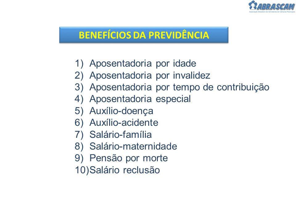 BENEFÍCIOS DA PREVIDÊNCIA 1)Aposentadoria por idade 2)Aposentadoria por invalidez 3)Aposentadoria por tempo de contribuição 4)Aposentadoria especial 5