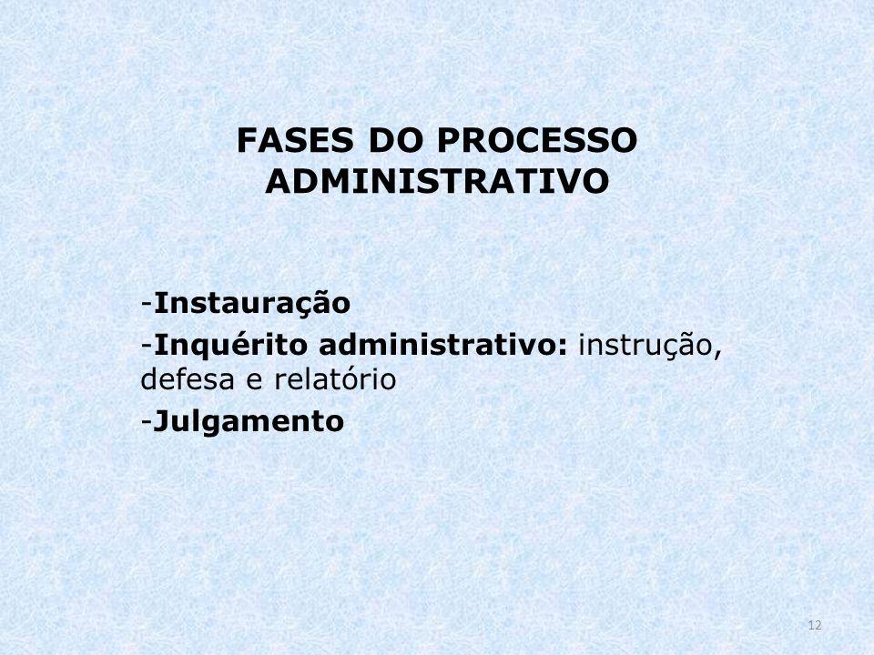 FASES DO PROCESSO ADMINISTRATIVO -Instauração -Inquérito administrativo: instrução, defesa e relatório -Julgamento 12