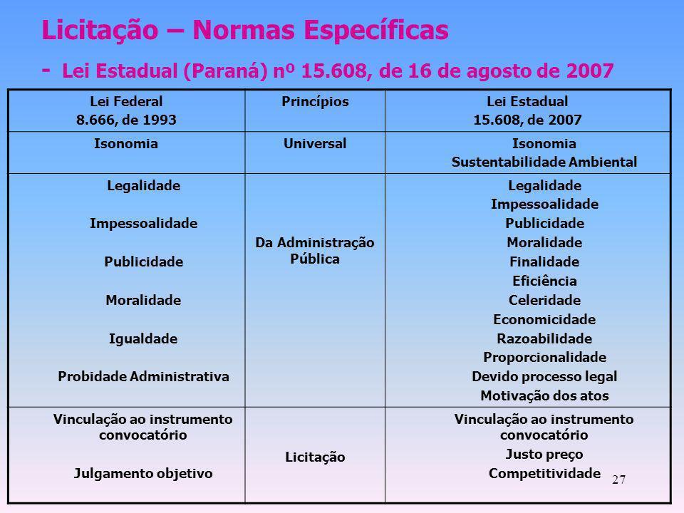27 Licitação – Normas Específicas - Lei Estadual (Paraná) nº 15.608, de 16 de agosto de 2007 Lei Federal 8.666, de 1993 PrincípiosLei Estadual 15.608,