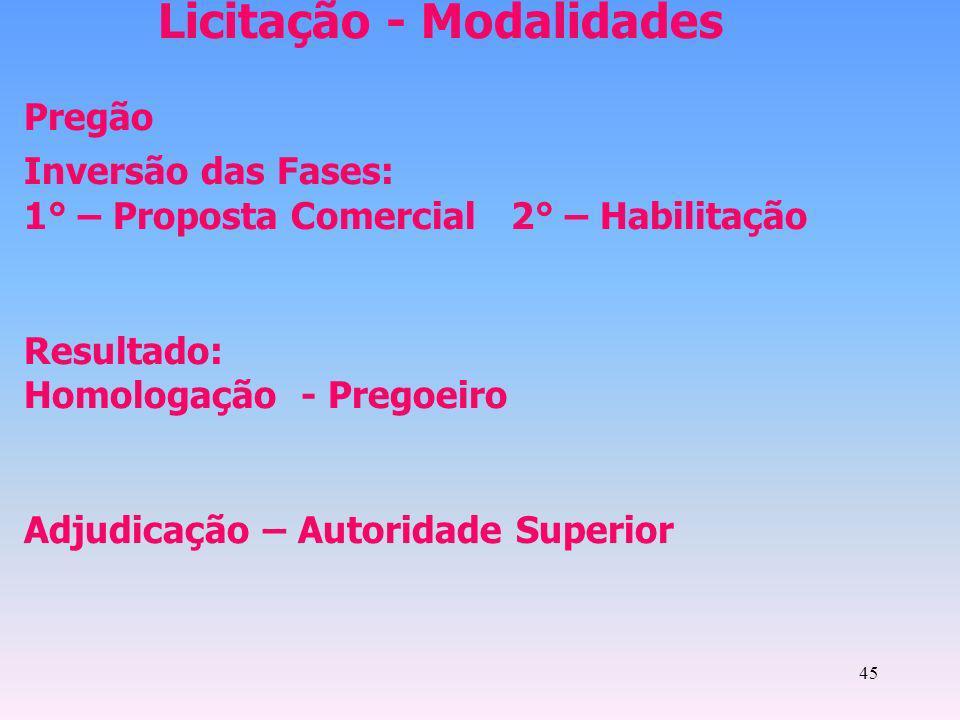 45 Licitação - Modalidades Pregão Inversão das Fases: 1° – Proposta Comercial 2° – Habilitação Resultado: Homologação - Pregoeiro Adjudicação – Autori