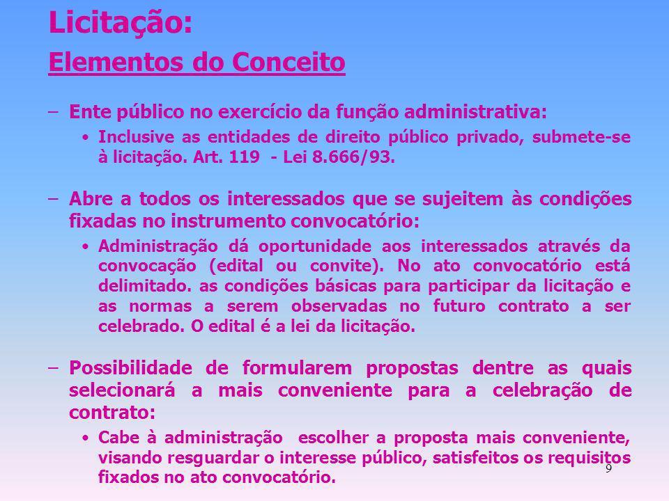 9 Licitação: Elementos do Conceito –Ente público no exercício da função administrativa: Inclusive as entidades de direito público privado, submete-se