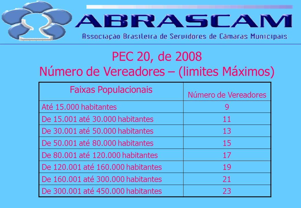 Faixas Populacionais Número de Vereadores Até 15.000 habitantes9 De 15.001 até 30.000 habitantes11 De 30.001 até 50.000 habitantes13 De 50.001 até 80.