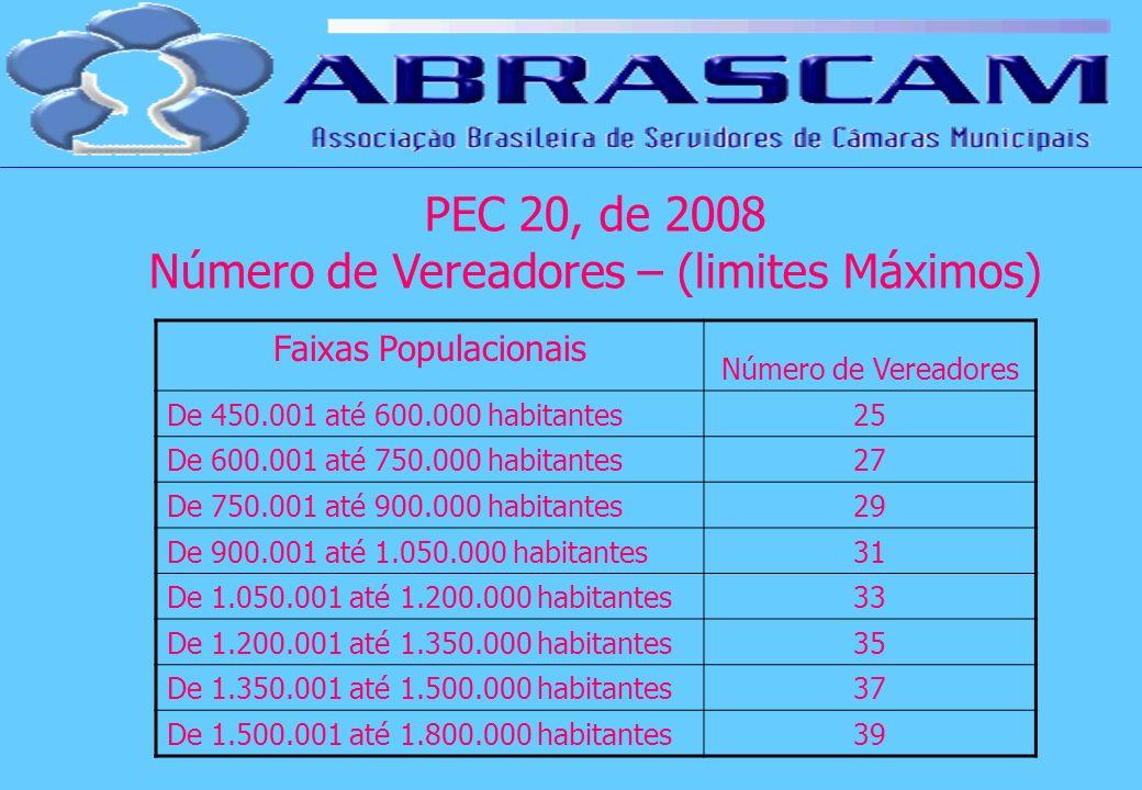 Faixas Populacionais Número de Vereadores De 450.001 até 600.000 habitantes25 De 600.001 até 750.000 habitantes27 De 750.001 até 900.000 habitantes29
