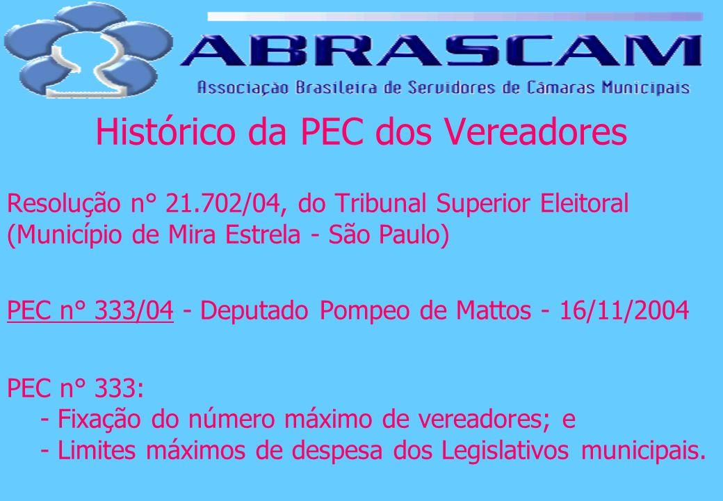 Histórico da PEC dos Vereadores Resolução n° 21.702/04, do Tribunal Superior Eleitoral (Município de Mira Estrela - São Paulo) PEC n° 333/04 - Deputad