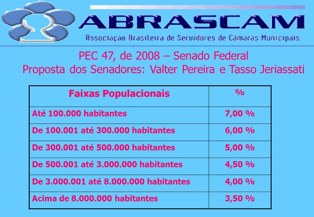 PEC 47, de 2008 – Senado Federal Proposta dos Senadores: Valter Pereira e Tasso Jeriassati Faixas Populacionais % Até 100.000 habitantes7,00 % De 100.