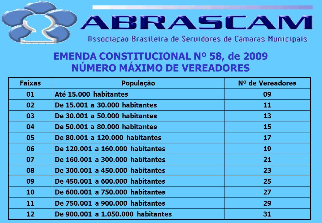 EMENDA CONSTITUCIONAL Nº 58, de 2009 NÚMERO MÁXIMO DE VEREADORES FaixasPopulaçãoNº de Vereadores 01Até 15.000 habitantes09 02De 15.001 a 30.000 habita