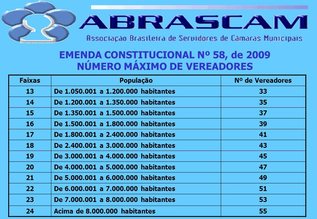 EMENDA CONSTITUCIONAL Nº 58, de 2009 NÚMERO MÁXIMO DE VEREADORES FaixasPopulaçãoNº de Vereadores 13De 1.050.001 a 1.200.000 habitantes33 14De 1.200.00