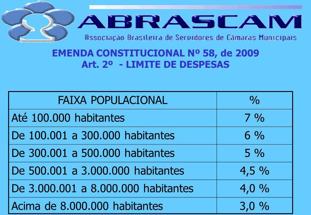EMENDA CONSTITUCIONAL Nº 58, de 2009 Art. 2º - LIMITE DE DESPESAS FAIXA POPULACIONAL% Até 100.000 habitantes7 % De 100.001 a 300.000 habitantes6 % De