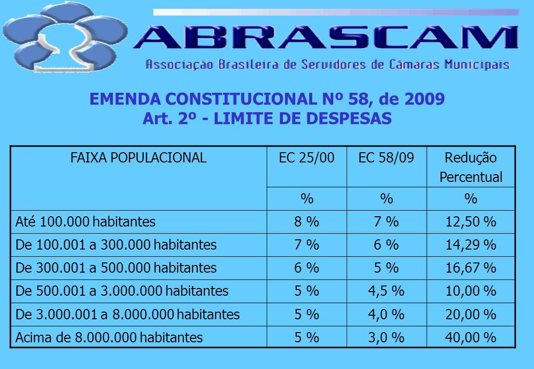 EMENDA CONSTITUCIONAL Nº 58, de 2009 Art. 2º - LIMITE DE DESPESAS FAIXA POPULACIONALEC 25/00EC 58/09Redução Percentual %% Até 100.000 habitantes8 %7 %