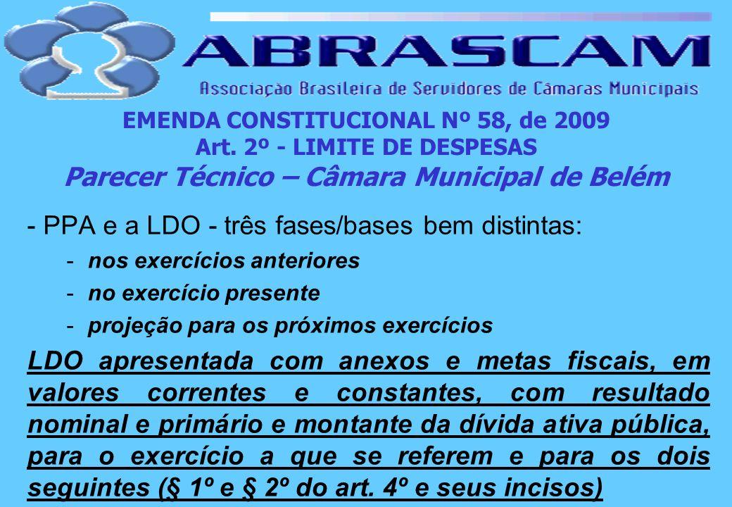 EMENDA CONSTITUCIONAL Nº 58, de 2009 Art. 2º - LIMITE DE DESPESAS Parecer Técnico – Câmara Municipal de Belém - PPA e a LDO - três fases/bases bem dis