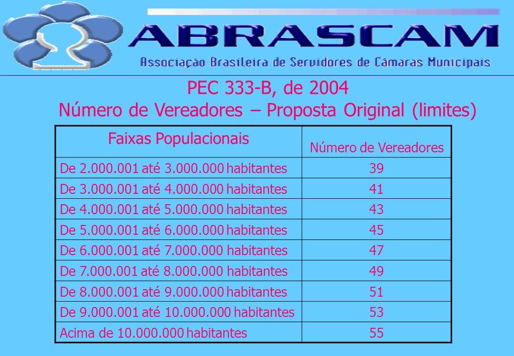 Faixas Populacionais Número de Vereadores De 2.000.001 até 3.000.000 habitantes39 De 3.000.001 até 4.000.000 habitantes41 De 4.000.001 até 5.000.000 h
