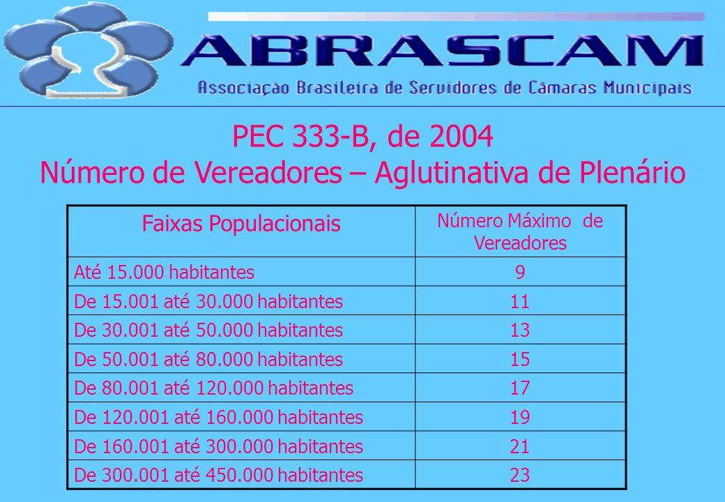 Faixas Populacionais Número Máximo de Vereadores Até 15.000 habitantes9 De 15.001 até 30.000 habitantes11 De 30.001 até 50.000 habitantes13 De 50.001