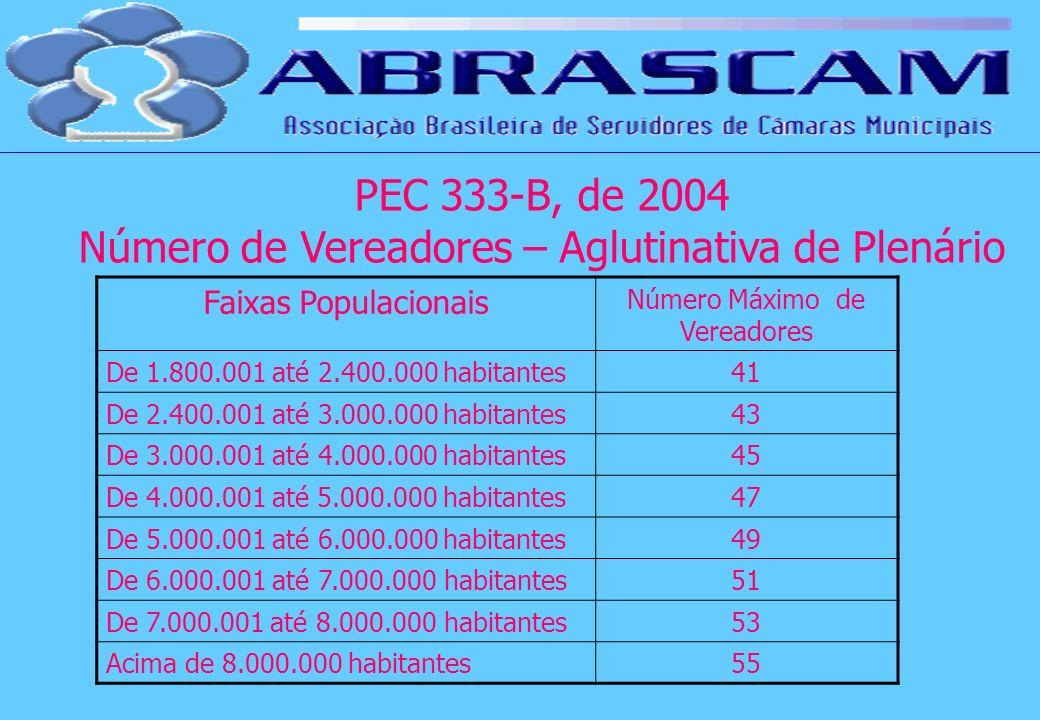 Faixas Populacionais Número Máximo de Vereadores De 1.800.001 até 2.400.000 habitantes41 De 2.400.001 até 3.000.000 habitantes43 De 3.000.001 até 4.00